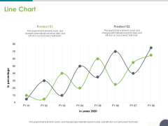 Software Testing Framework For Learners Line Chart Ppt PowerPoint Presentation Infographic Template Graphics Example PDF