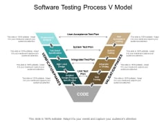 Software Testing Process V Model Ppt PowerPoint Presentation Icon Inspiration