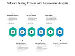 Software Testing Process With Requirement Analysis Ppt PowerPoint Presentation Picture PDF