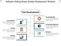 Software Testing Scope Studies Development Revision Ppt PowerPoint Presentation Professional Example Topics