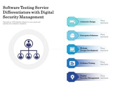 Software Testing Service Differentiators With Digital Security Management Ppt PowerPoint Presentation File Graphics Download PDF