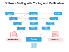 Software Testing With Coding And Verification Ppt PowerPoint Presentation File Shapes PDF