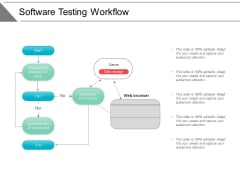 Software Testing Workflow Ppt PowerPoint Presentation Slides Inspiration