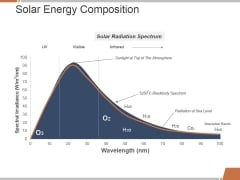 Solar Energy Composition Ppt PowerPoint Presentation Summary Graphics Pictures