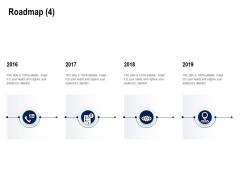 Solar Panel Maintenance Roadmap 2016 To 2019 Ppt Summary Gridlines PDF