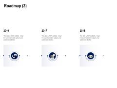 Solar Panel Maintenance Roadmap Ppt File Outfit PDF