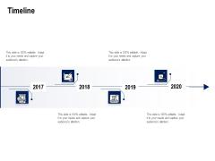 Solar Panel Maintenance Timeline Ppt Visual Aids Infographic Template PDF