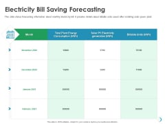 Solar System Implementation And Support Service Electricity Bill Saving Forecasting Summary PDF