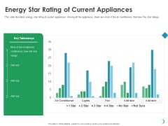 Solar System Implementation And Support Service Energy Star Rating Of Current Appliances Graphics PDF