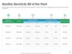 Solar System Implementation And Support Service Monthly Electricity Bill Of The Plant Sample PDF