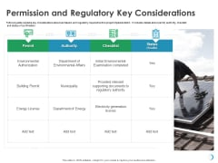 Solar System Implementation And Support Service Permission And Regulatory Key Considerations Inspiration PDF