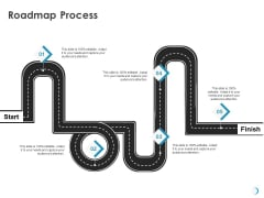 Solar System Implementation And Support Service Roadmap Process Ppt File Layouts PDF