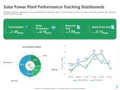 Solar System Implementation And Support Service Solar Power Plant Performance Tracking Dashboards Introduction PDF
