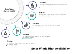 Solar Winds High Availability Ppt PowerPoint Presentation Pictures Slide Portrait Cpb