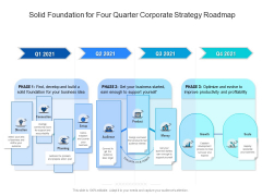 Solid Foundation For Four Quarter Corporate Strategy Roadmap Mockup