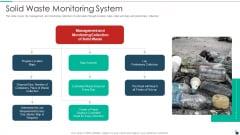 Solid Waste Monitoring System Resources Recycling And Waste Management Mockup PDF