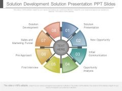 Solution Development Solution Presentation Ppt Slides