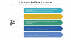Solution For Staff Feedback Issues Ppt Outline Maker PDF