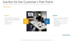 Solution For The Customers Pain Points Ppt Icon Designs PDF