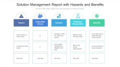 Solution Management Report With Hazards And Benefits Ppt PowerPoint Presentation Slides Outline PDF