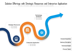 Solution Offerings With Strategic Resources And Enterprise Application Ppt PowerPoint Presentation Icon Deck PDF