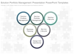Solution Portfolio Management Presentation Powerpoint Templates