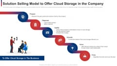 Solution Selling Model To Offer Cloud Storage In The Company Ppt Outline Design Templates PDF