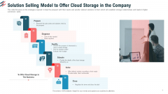 Solution Selling Model To Offer Cloud Storage In The Company Ppt Portfolio Vector PDF