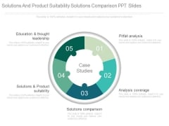 Solutions And Product Suitability Solutions Comparison Ppt Slides