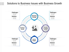 Solutions To Business Issues With Business Growth Ppt PowerPoint Presentation Portfolio Outfit