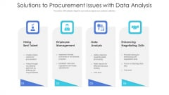 Solutions To Procurement Issues With Data Analysis Ppt PowerPoint Presentation Gallery Samples PDF