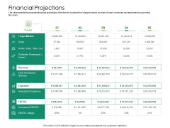 Solvency Action Plan For Private Organization Financial Projections Structure PDF