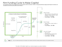 Solvency Action Plan For Private Organization Firm Funding Cycle To Raise Capital Microsoft PDF