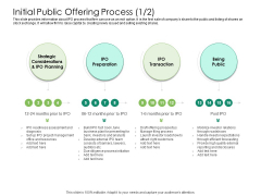 Solvency Action Plan For Private Organization Initial Public Offering Process Attract Summary PDF
