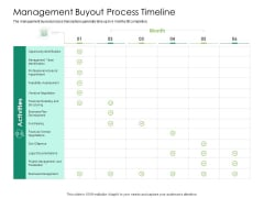 Solvency Action Plan For Private Organization Management Buyout Process Timeline Microsoft PDF