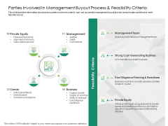 Solvency Action Plan For Private Organization Parties Involved In Management Buyout Process And Feasibility Criteria Sample PDF