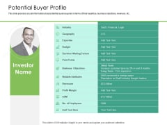 Solvency Action Plan For Private Organization Potential Buyer Profile Sample PDF