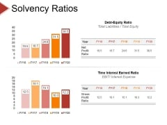 Solvency Ratios Ppt PowerPoint Presentation Model Show