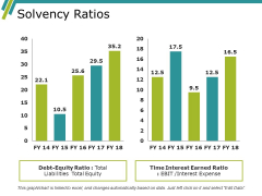 Solvency Ratios Ppt PowerPoint Presentation Portfolio File Formats