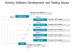 Solving Software Development And Testing Issues Ppt PowerPoint Presentation Slides Guide