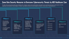 Some Data Security Measures To Overcome Cybersecurity Threats By ABS Healthcare Com Sample PDF