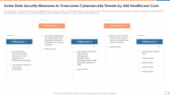 Some Data Security Measures To Overcome Cybersecurity Threats By ABS Healthcare Com Template PDF