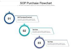 Sop Purchase Flowchart Ppt PowerPoint Presentation Icon Maker Cpb Pdf