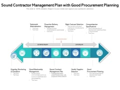 Sound Contractor Management Plan With Good Procurement Planning Ppt PowerPoint Presentation Summary Visuals PDF