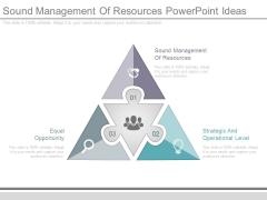 Sound Management Of Resources Powerpoint Ideas