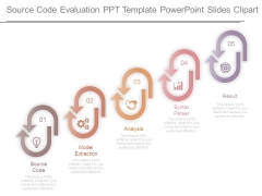 Source Code Evaluation Ppt Template Powerpoint Slides Clipart