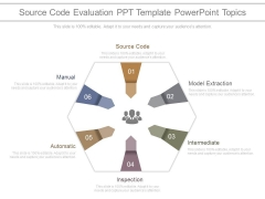 Source Code Evaluation Ppt Template Powerpoint Topics