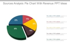 Sources Analysis Pie Chart With Revenue Ppt Ideas