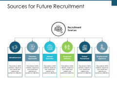 Sources For Future Recruitment Ppt PowerPoint Presentation Pictures Background