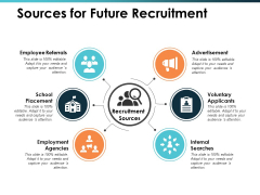 Sources For Future Recruitment Talent Mapping Ppt PowerPoint Presentation Gallery Example File